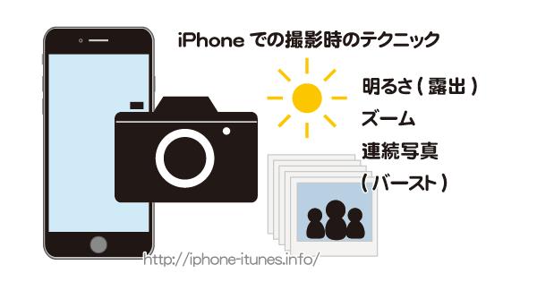 iPhoneカメラの撮影時のコツ