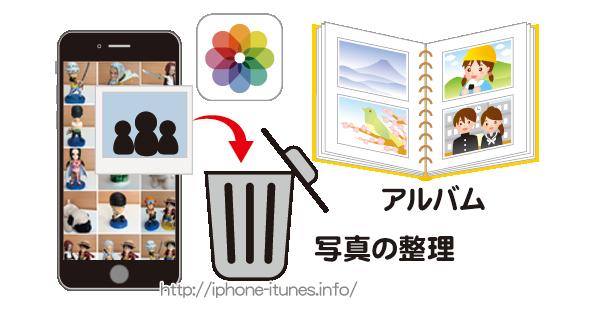 iPhoneに保存された写真の整理/アルバム作成や削除