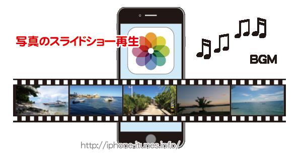 iPhoneに保存された写真をスライドショー再生