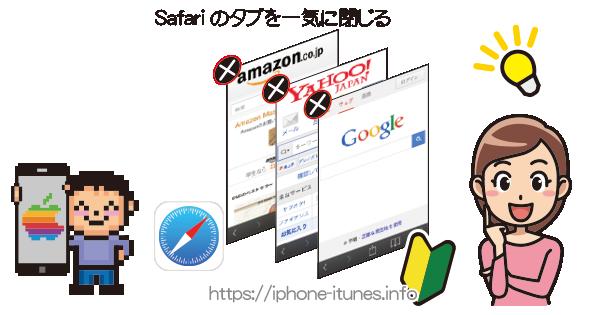 Safariで開いているWebページのタブを一気に閉じる|iPhoneの使い方