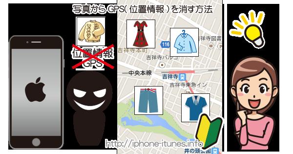 iPhoneで写真撮影する際に位置情報を付加できる