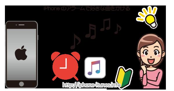 iPhoneのアラームで好きな音楽をかける