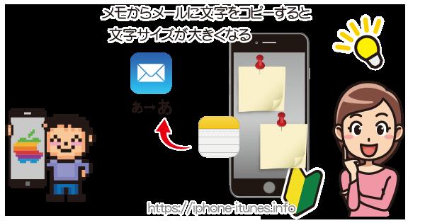 メモをコピーしメールに貼り付けると文字サイズが大きくなる問題