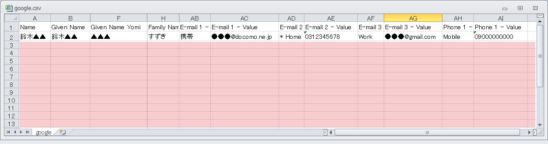 Gmailの連絡先データをExcelで読み込んだイメージ