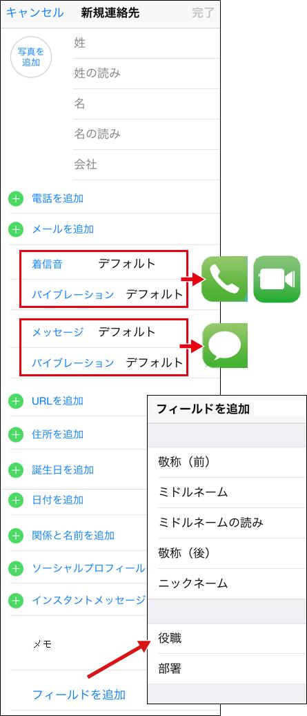 iPhoneの連絡先に入力できる項目