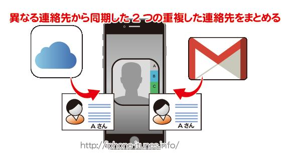 iCloudとGmailで重複した連絡先をiPhoneで統合して表示