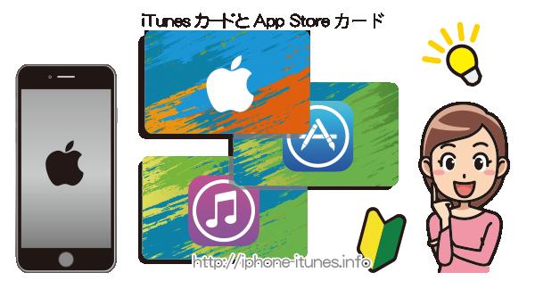 iTunesカードのチャージ方法