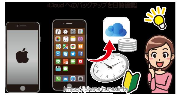 iCloudに保存したiPhoneのバックアップデータを確認