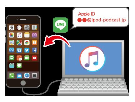 iTunesのApple IDの情報を保持した状態でアプリがiPhoneにインストール