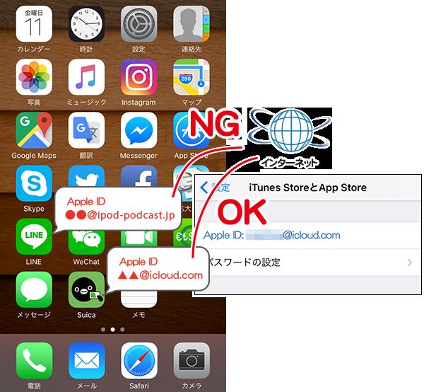 アプリで通信が必要になった際に[iTunes Storeにサインイン]というメッセージが出る
