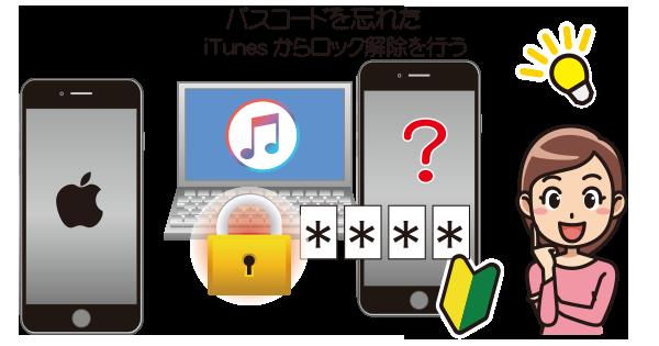 iPhoneのパスコードを忘れた(iTunesから解除)