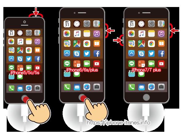 iPhoneがDFUモードに入るためのボタン操作