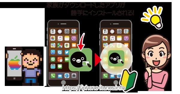家族がダウンロードしたアプリがインストールされる