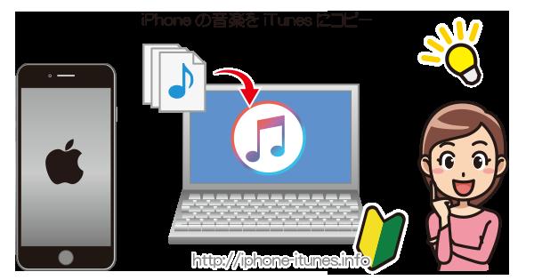 iPhoneからiTunesに音楽をコピーする方法