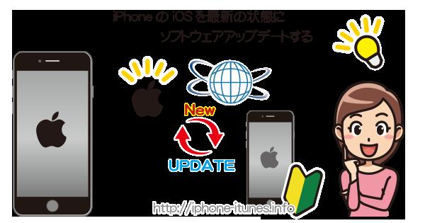 iPhoneのiOSのアップデートを行う