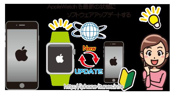 Apple WatchのWatchOSをアップデートする