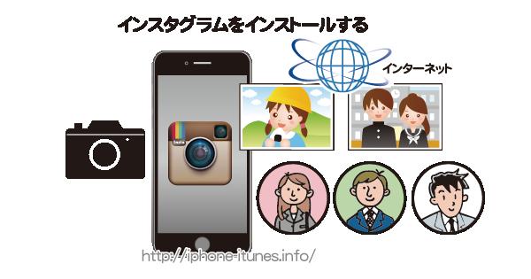 インスタグラム(Instagram)の始め方/インストール手順