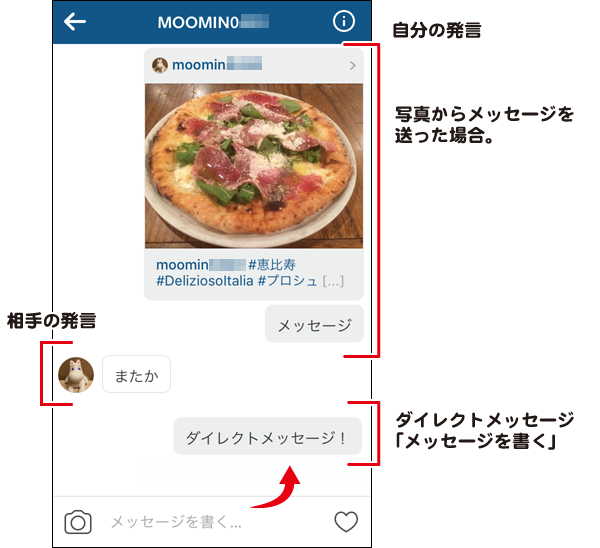 instagramでメッセージのやり取りイメージ