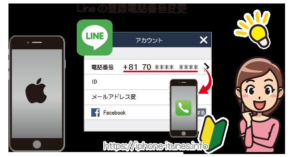 Lineに登録してある電話番号を変更する