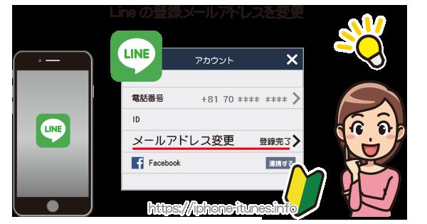 Lineの登録メールアドレスを変更