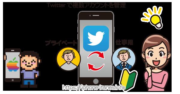 Twitterの複数アカウントを管理|iPhoneの使い方